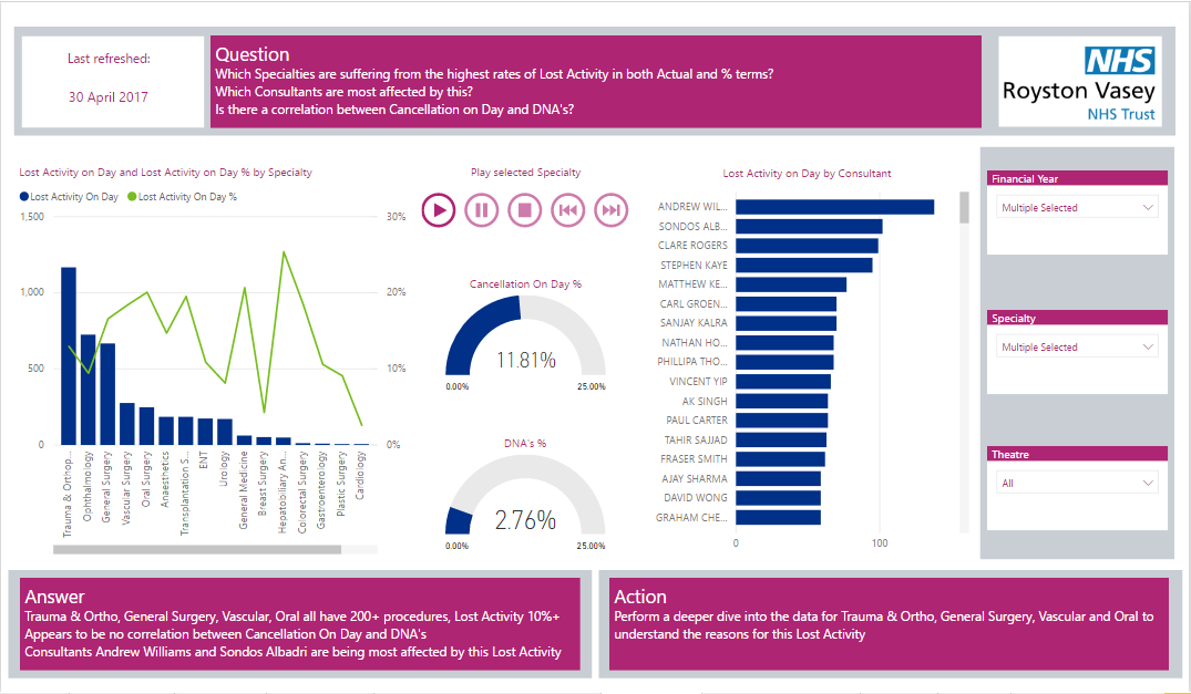 power bi  u2013 ukanexcel
